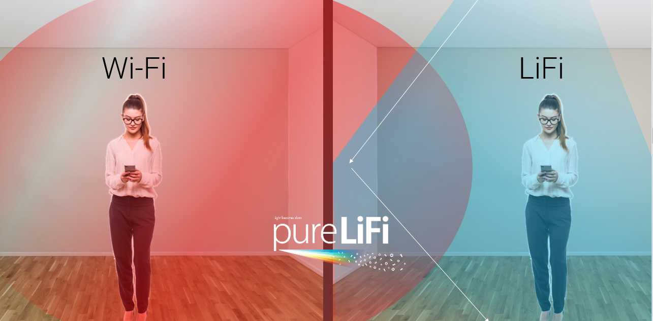 pureLiFi WiFi vs LiFi privacy